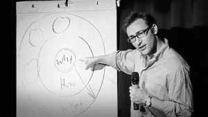 Simon Sinek with the golden circle